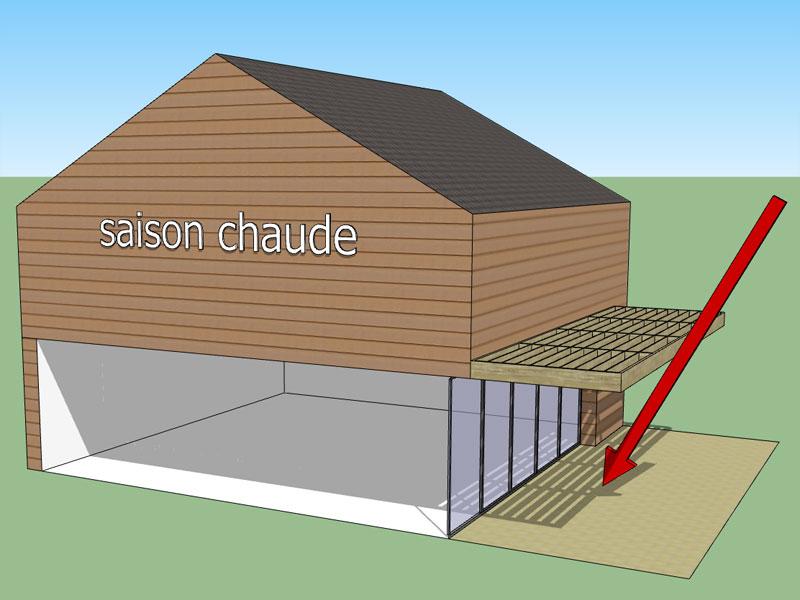 Le confort d 39 t dans les maisons et b timents basse consommation d 39 - Protection solaire maison ...