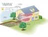 pompe-a-chaleur-geothermique-horizontal