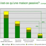 tableau-consommation-energie